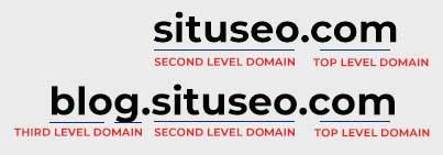 Level Domain