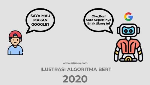 Ilustrasi Algortima BERT 2020
